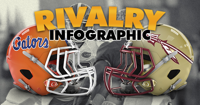 Infographic: The Florida-Florida State Rivalry