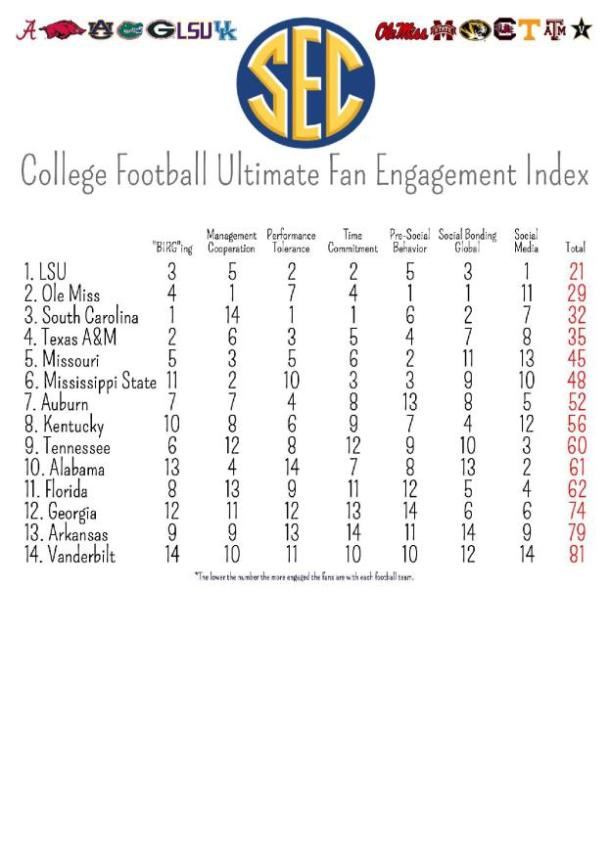 final-ultimate-college-football-4-page-001-3