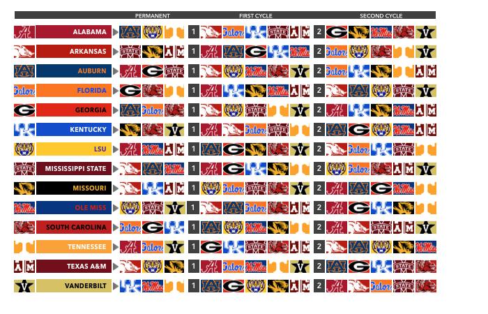 16-12-12-sec-schedules-grid
