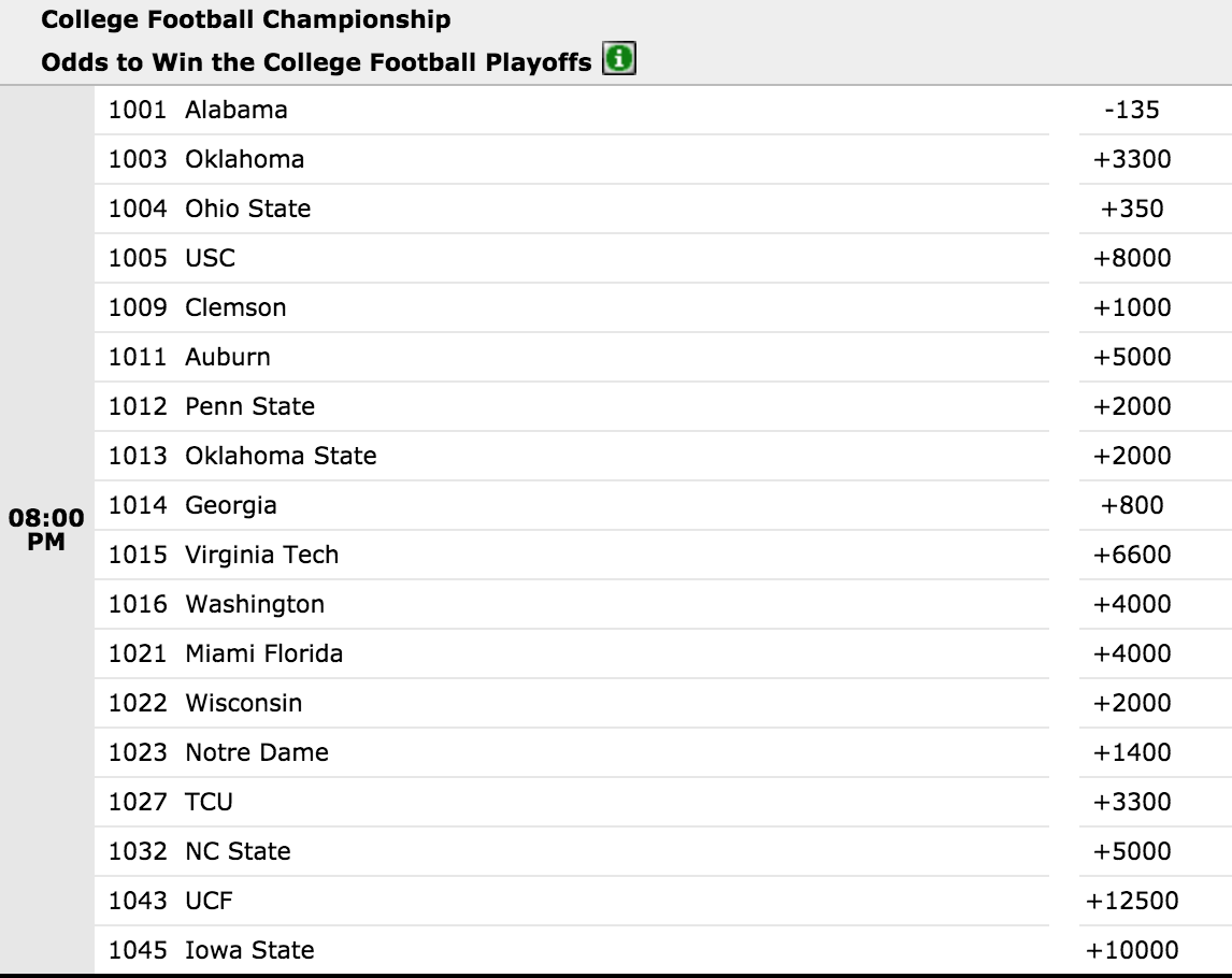 National championship line betting how does it work betting z